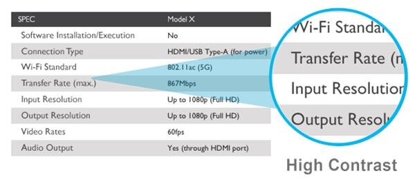Máy chiếu BenQ MX535 -3600 ANSI ;XGA (1024 x 768 pixels)