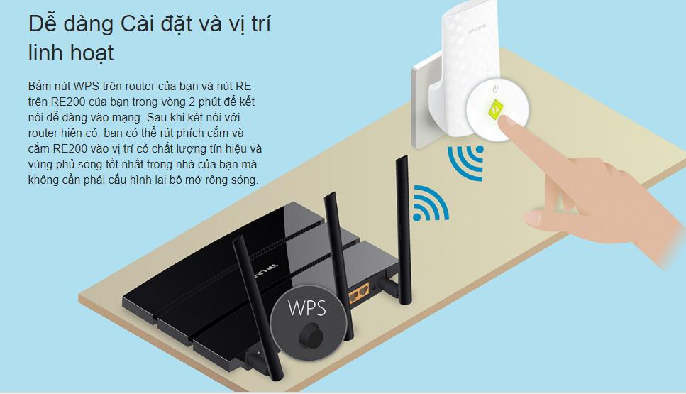 Bộ mở rộng sóng Wifi chuẩn AC750 TP-Link RE200